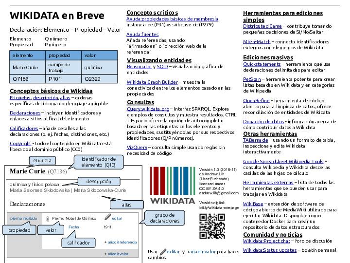 WIKIDATA_EN_BREVE.pdf