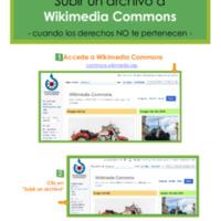 Subir_imagen_a_Wikimedia_Commons_(NO_te_pertenecen_los_derechos).pdf